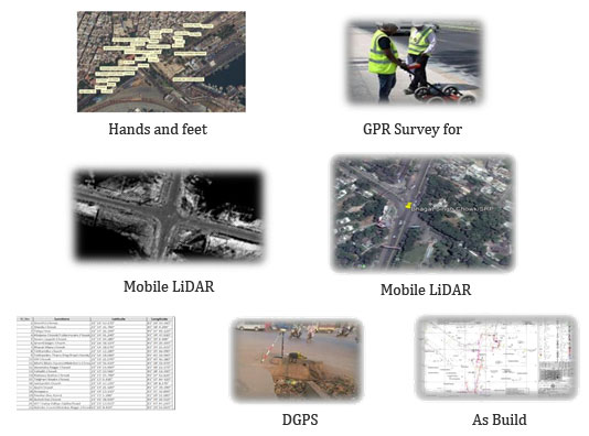Site Survey for Smart World and Communication